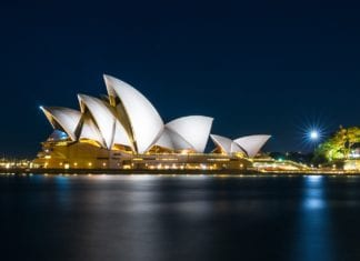 Things to do in Sydney NSW Australia